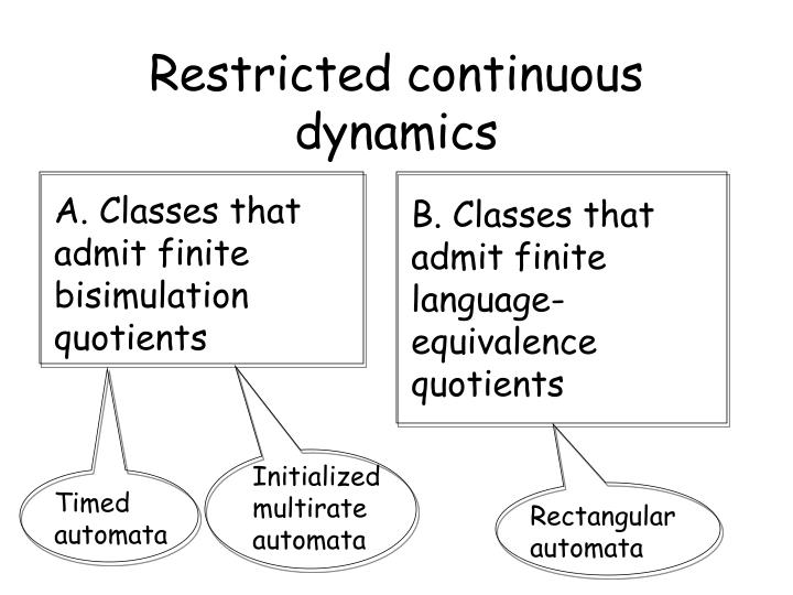 A. Classes that admit finite bisimulation quotients
