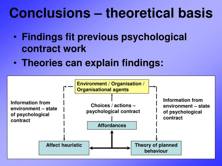 Conclusions – theoretical basis