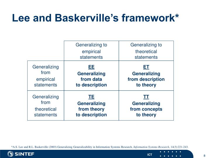 Lee and Baskerville's framework*