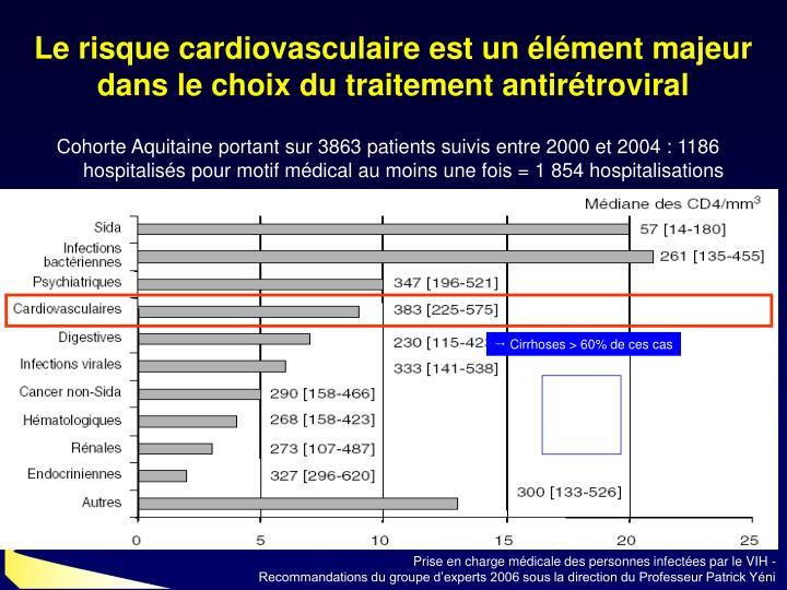 Le risque cardiovasculaire est un élément majeur dans le choix du traitement antirétroviral
