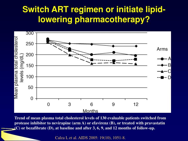 Switch ART regimen or initiate lipid-lowering pharmacotherapy?
