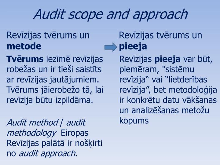 Audit scope and approach