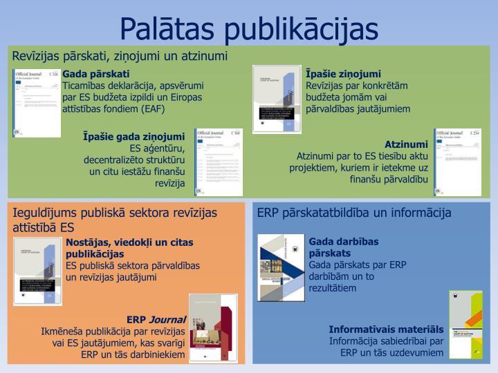 Palātas publikācijas