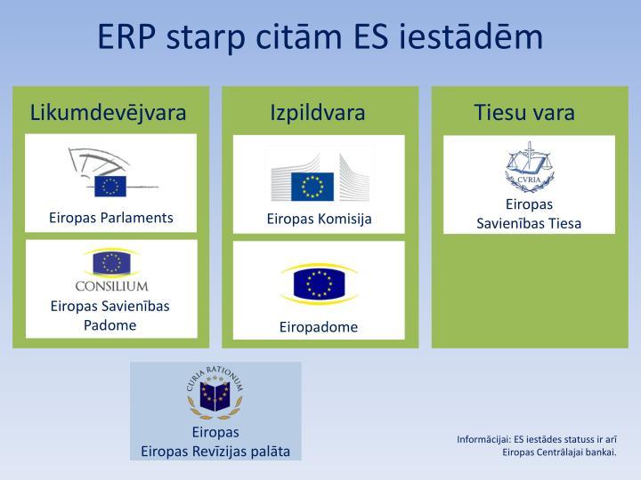 ERP starp citām ES iestādēm