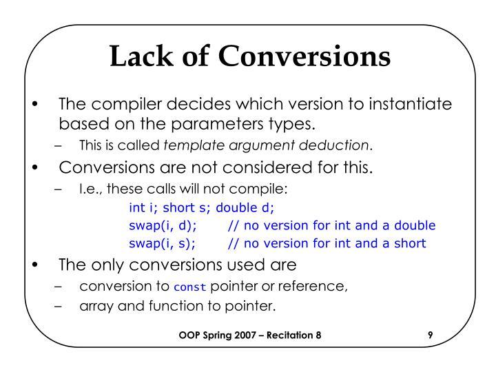 Lack of Conversions