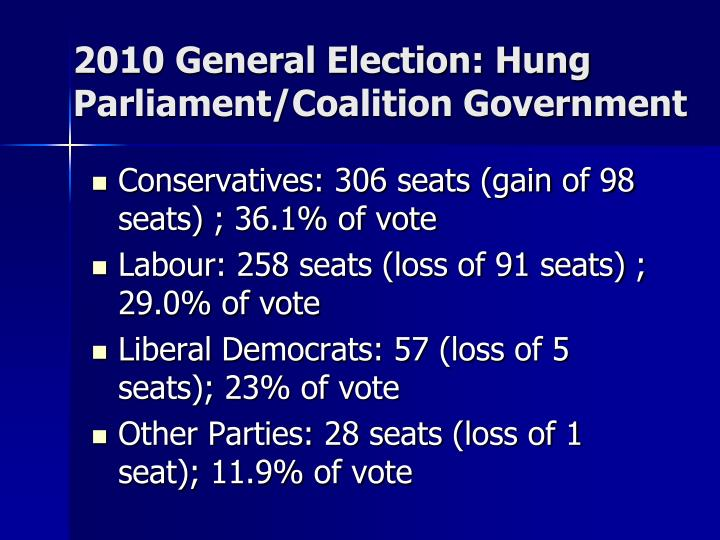 2010 General Election: Hung Parliament/Coalition Government