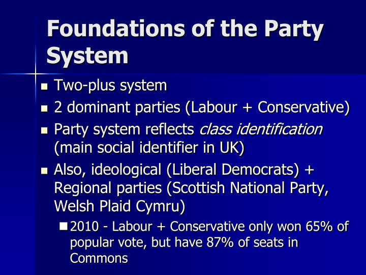 Foundations of the party system