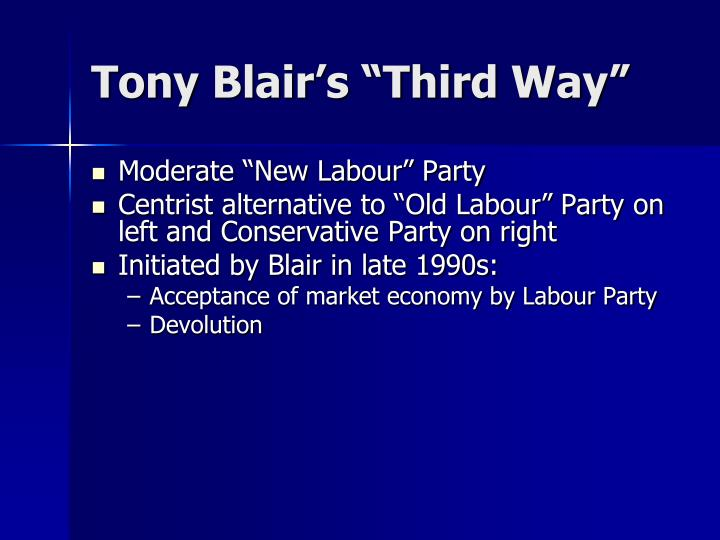 "Tony Blair's ""Third Way"""