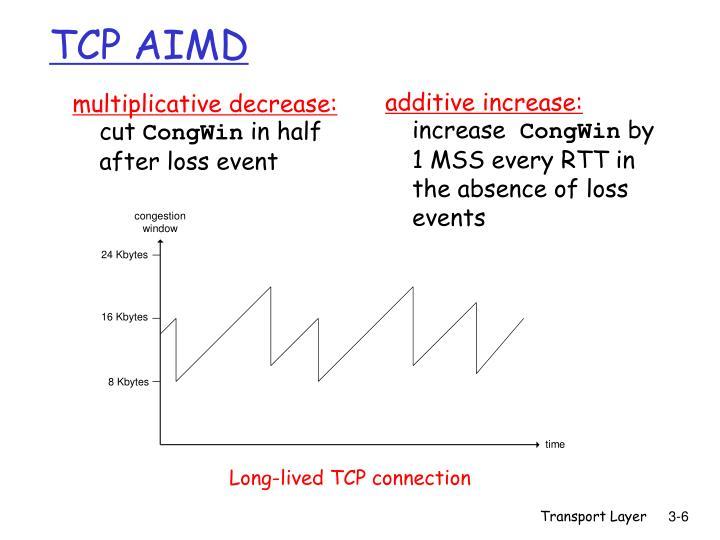 multiplicative decrease: