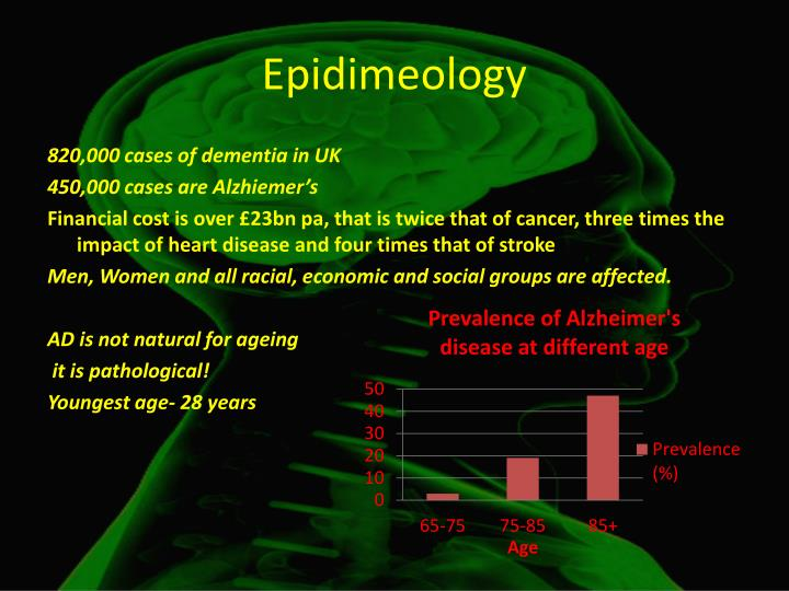 Epidimeology