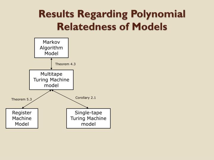 Results Regarding Polynomial Relatedness of Models