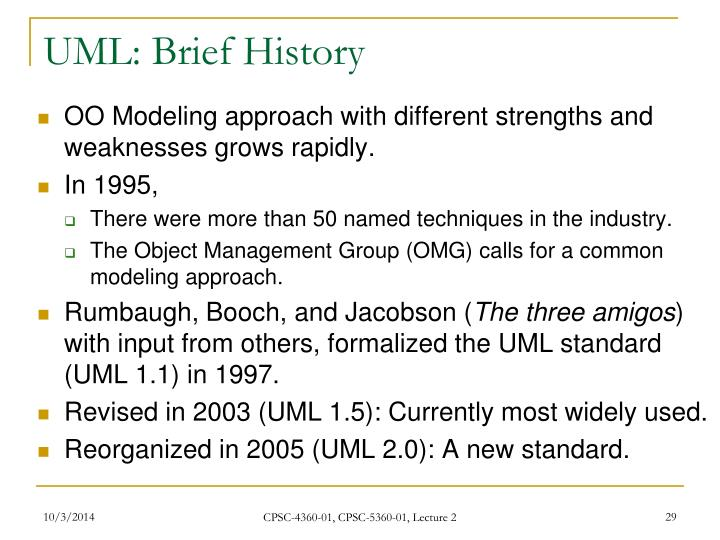 UML: Brief History