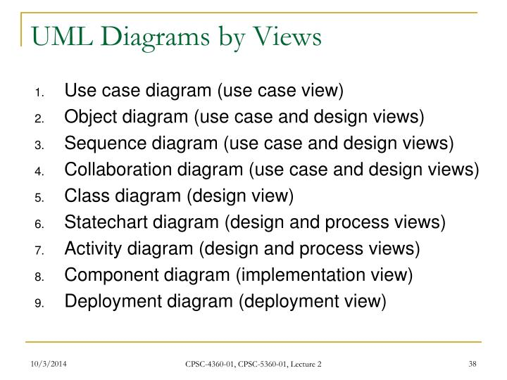 UML Diagrams by Views