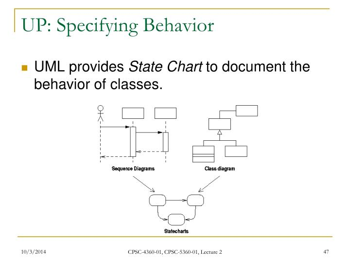 UP: Specifying Behavior