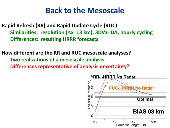 Back to the Mesoscale