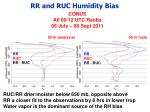 rr and ruc humidity bias
