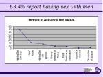 63 4 report having sex with men