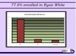 77 8 enrolled in ryan white