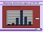 majority between ages of 40 49