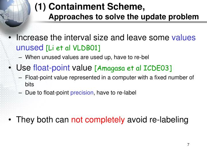 Containment Scheme,