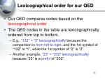 lexicographical order for our qed
