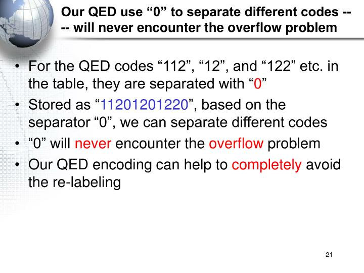 "Our QED use ""0"" to separate different codes ---- will never encounter the overflow problem"