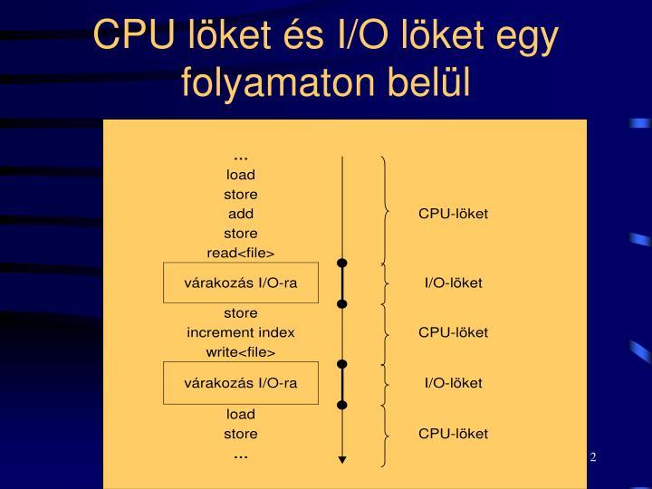 CPU löket és I