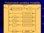 folyamatok sor ll si modellje2