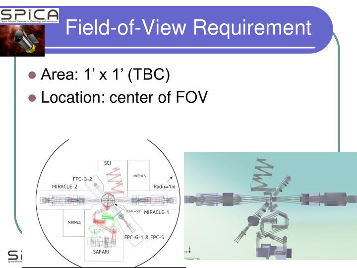 Field-of-View Requirement