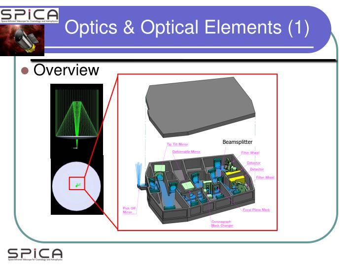 Optics & Optical Elements (1)