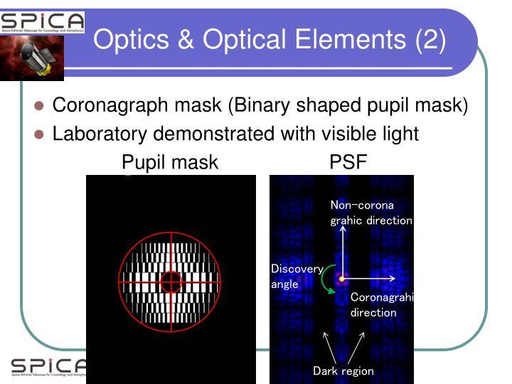Optics & Optical Elements (2)