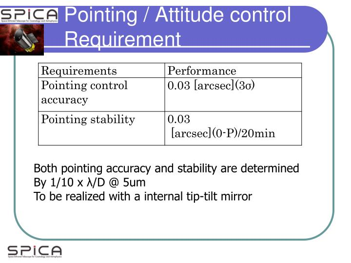 Pointing / Attitude control  Requirement