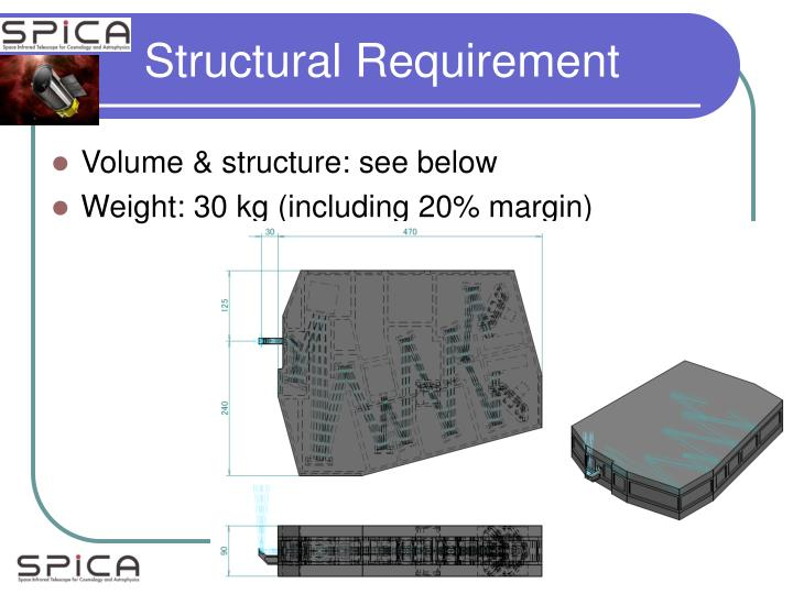 Structural Requirement