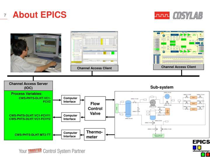 About EPICS