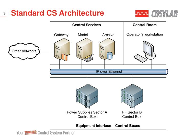 Standard CS