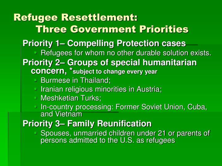 Refugee Resettlement: