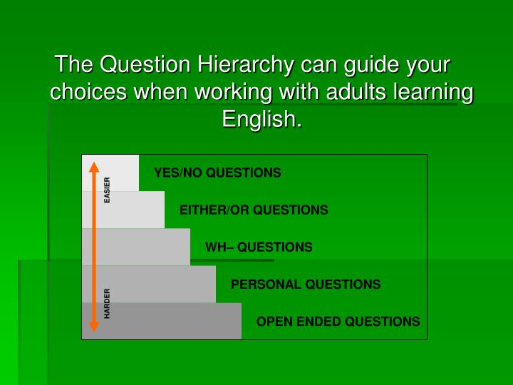 The Question Hierarchy can guide your choices when working with adults learning English.