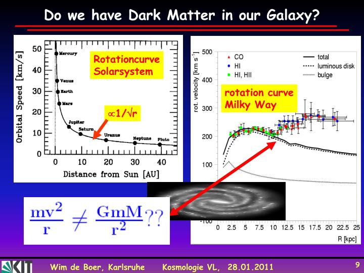 Do we have Dark Matter in our Galaxy?