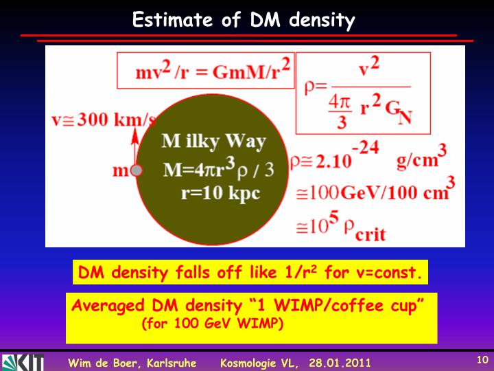 Estimate of DM density