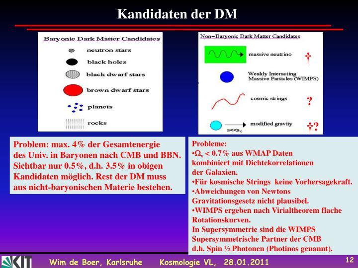 Kandidaten der DM