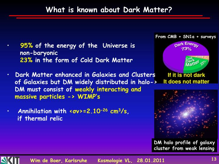 What is known about Dark Matter?