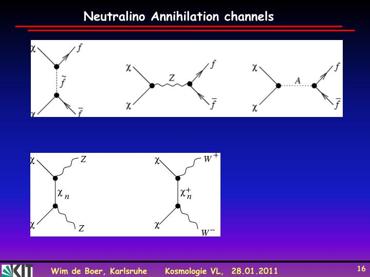Neutralino Annihilation channels