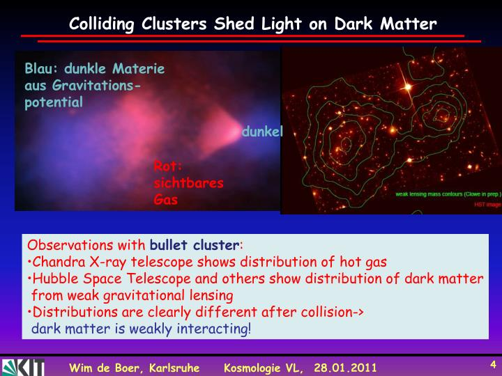 Colliding Clusters Shed Light on Dark Matter