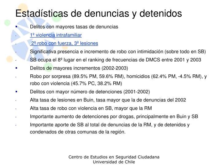 Estadísticas de denuncias y detenidos