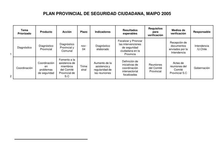 PLAN PROVINCIAL DE SEGURIDAD CIUDADANA, MAIPO 2005