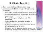 scifinder benefits