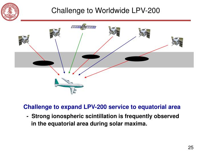 Challenge to Worldwide LPV-200