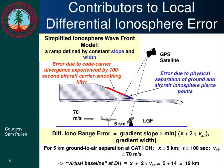 Contributors to Local Differential Ionosphere Error