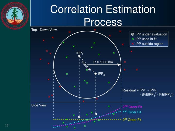 Correlation Estimation Process