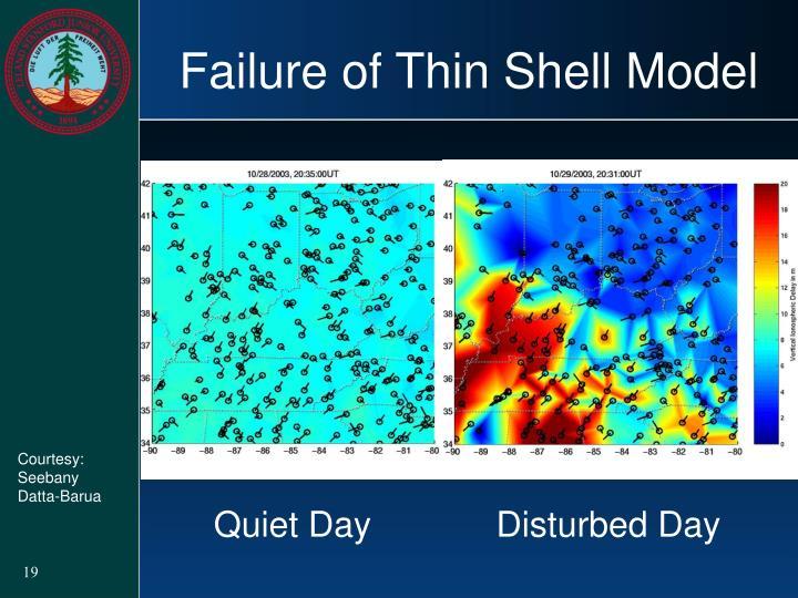 Failure of Thin Shell Model
